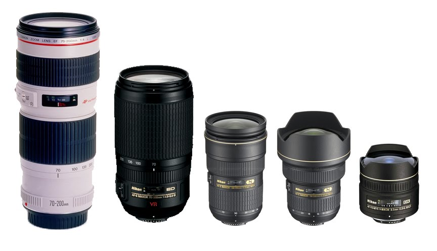 Lens Buying Guide (Updated 2020)